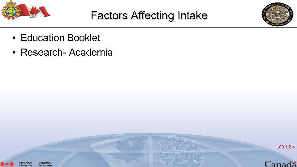 Factors Affecting Intake • Education Booklet • Research- Academia L 00 1, 2, 4