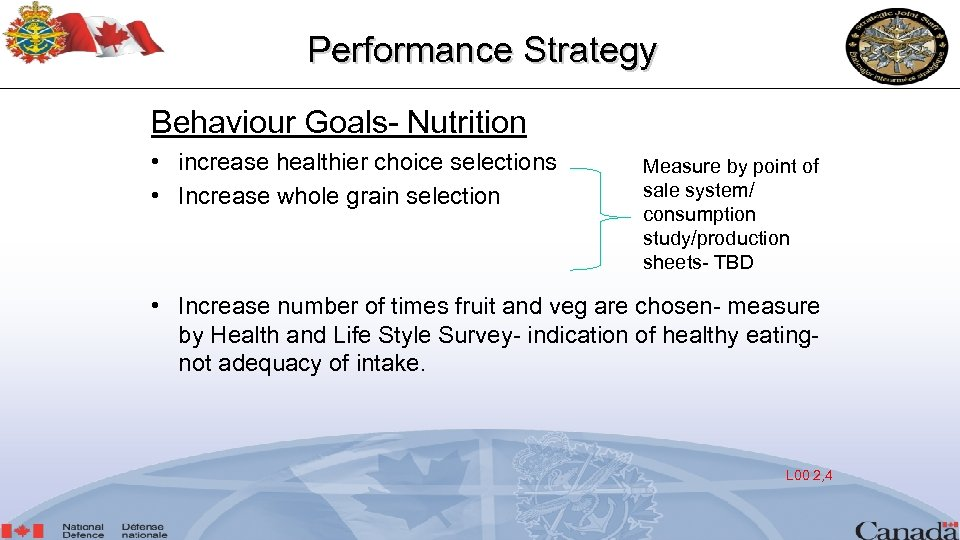 Performance Strategy Behaviour Goals- Nutrition • increase healthier choice selections • Increase whole grain
