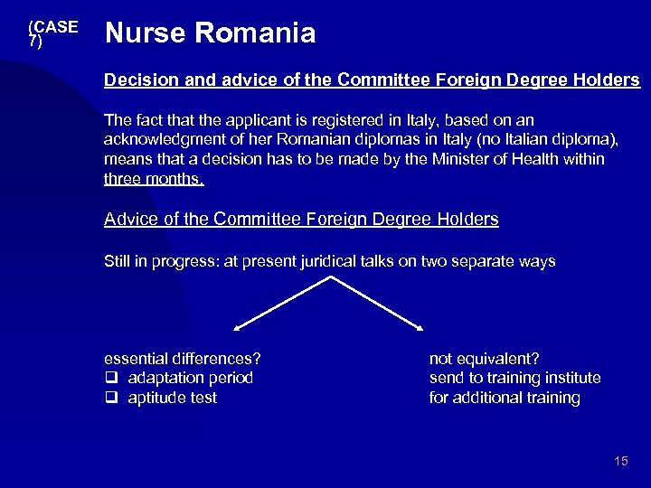 (CASE 7) Nurse Romania Decision and advice of the Committee Foreign Degree Holders The