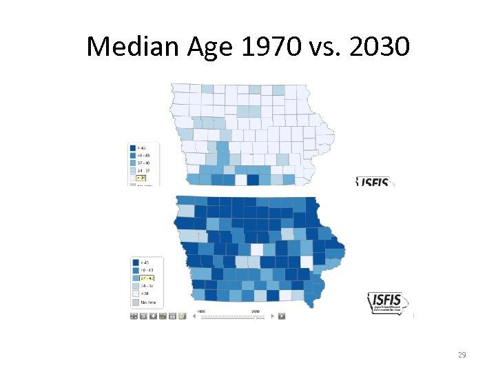Median Age 1970 vs. 2030 29