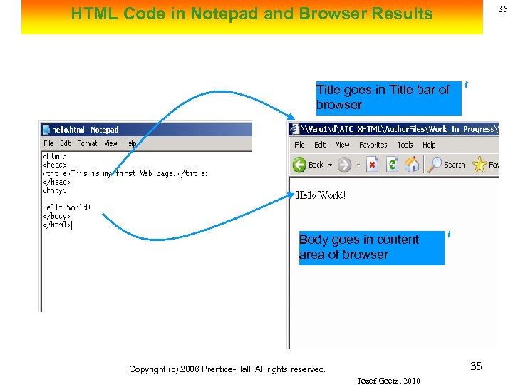 35 HTML Code in Notepad and Browser Results Title goes in Title bar of