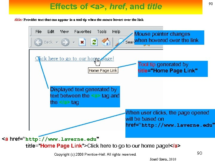 90 Effects of <a>, href, and title: Provides text that can appear in a