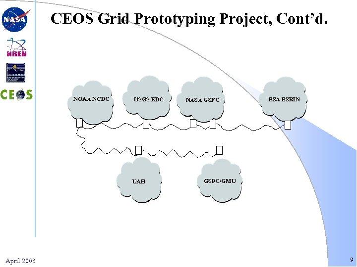 CEOS Grid Prototyping Project, Cont'd. NOAA NCDC USGS EDC UAH April 2003 NASA GSFC