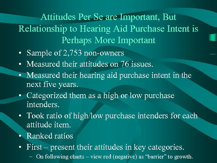 Attitudes Per Se are Important, But Relationship to Hearing Aid Purchase Intent is Perhaps