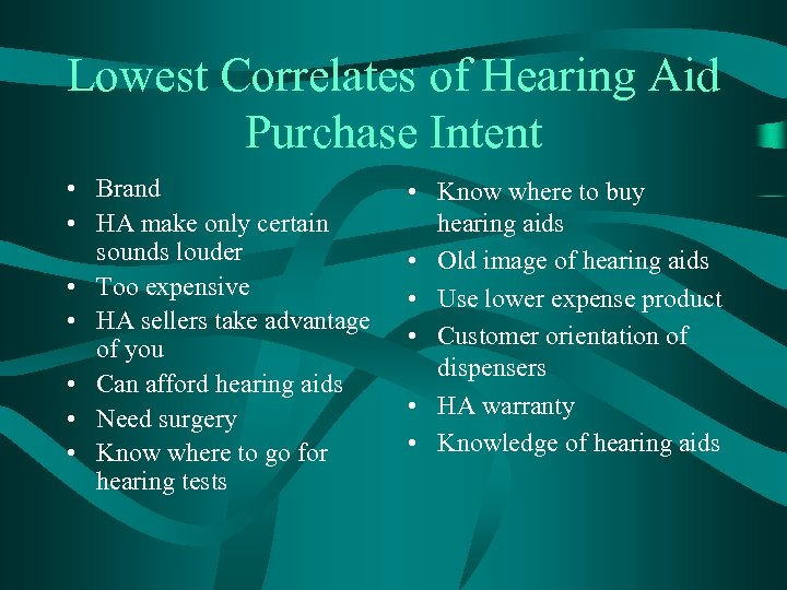 Lowest Correlates of Hearing Aid Purchase Intent • Brand • HA make only certain