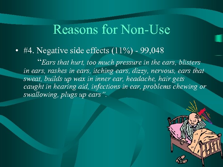 "Reasons for Non-Use • #4. Negative side effects (11%) - 99, 048 ""Ears that"