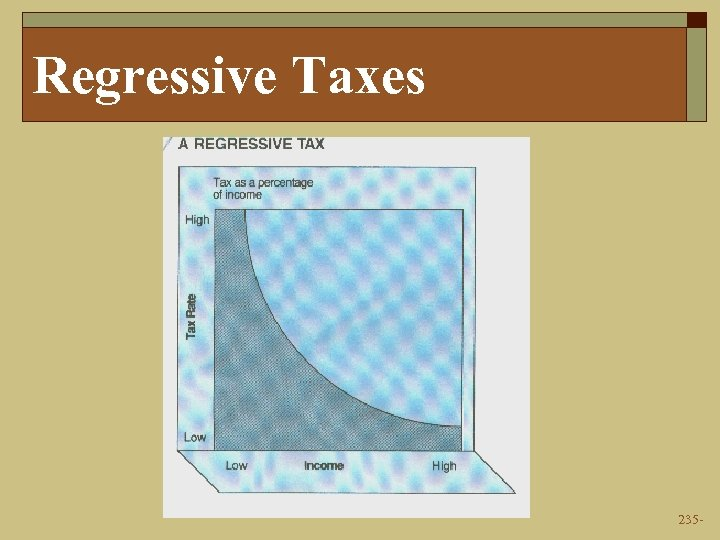 Regressive Taxes 235 -