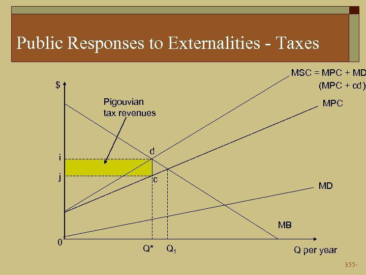 Public Responses to Externalities - Taxes MSC = MPC + MD (MPC + cd)