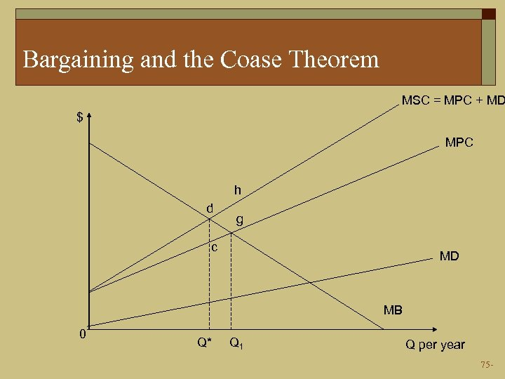 Bargaining and the Coase Theorem MSC = MPC + MD $ MPC h d