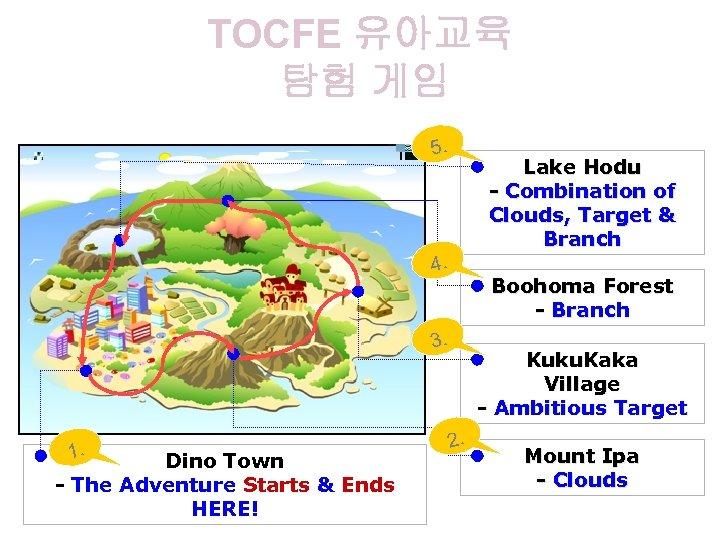 TOCFE 유아교육 탐험 게임 5. 4. 3. 1. Dino Town - The Adventure Starts