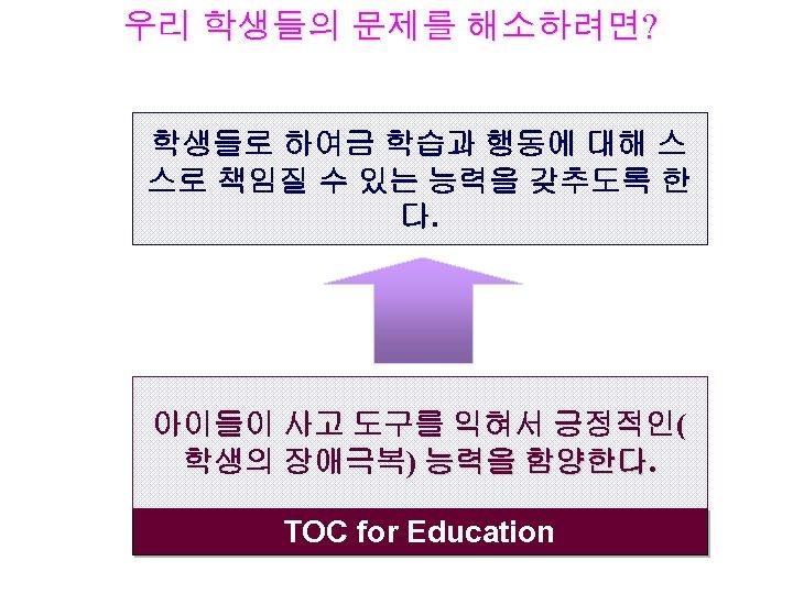 우리 학생들의 문제를 해소하려면? 학생들로 하여금 학습과 행동에 대해 스 스로 책임질 수 있는