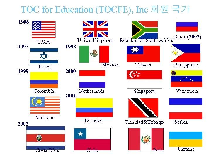 TOC for Education (TOCFE), Inc 회원 국가 1996 1997 1999 U. S. A Israel