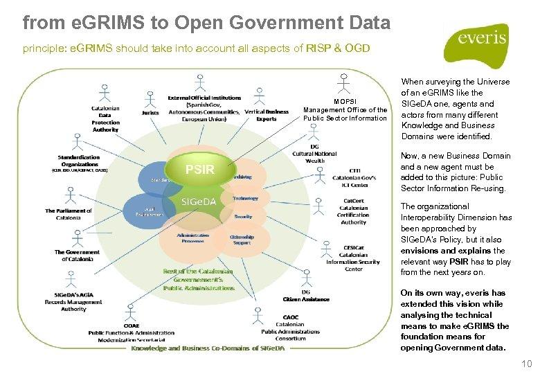 from e. GRIMS to Open Government Data principle: e. GRIMS should take into account
