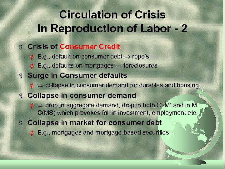 Circulation of Crisis in Reproduction of Labor - 2 $ Crisis of Consumer Credit