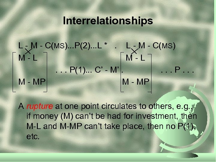 Interrelationships L - M - C(MS). . . P(2). . . L *. L