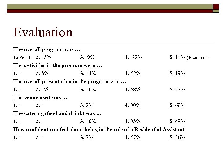 Evaluation The overall program was … 1. (Poor) 2. 5% 3. 9% 4. 72%