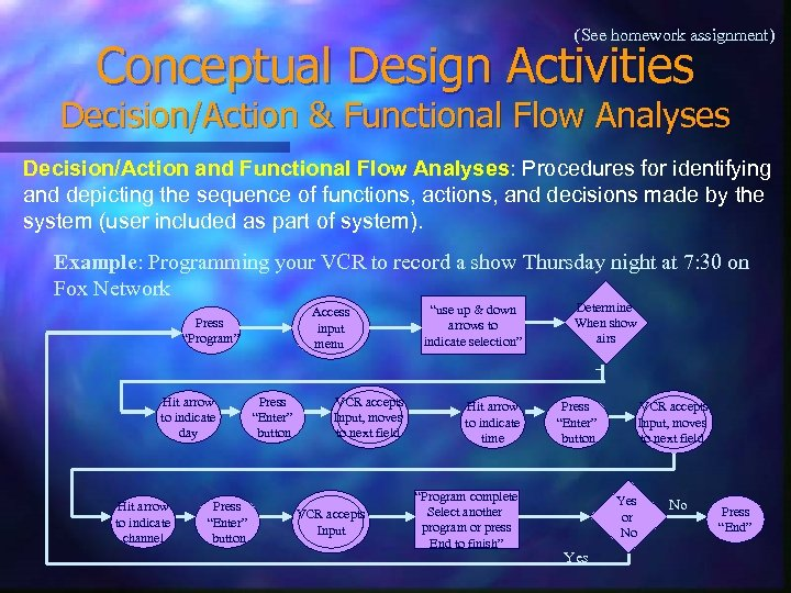 (See homework assignment) Conceptual Design Activities Decision/Action & Functional Flow Analyses Decision/Action and Functional