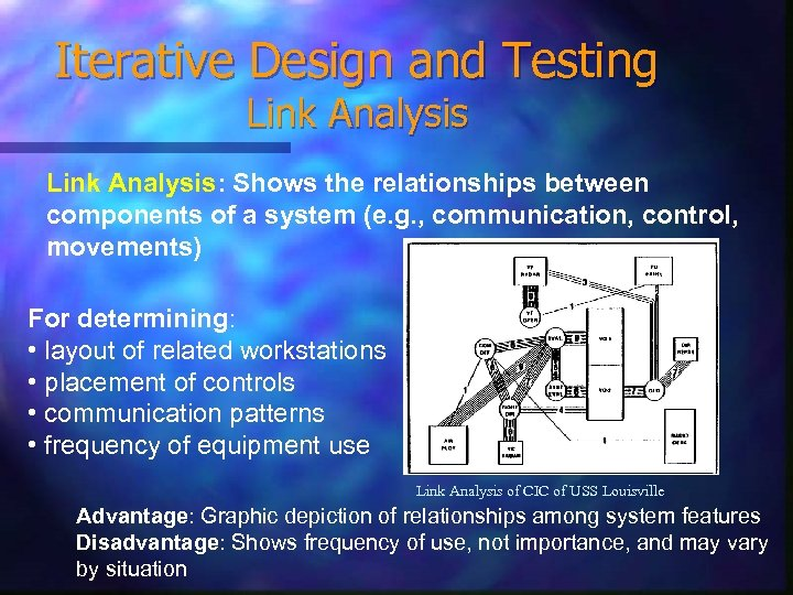 Iterative Design and Testing Link Analysis: Shows the relationships between components of a system