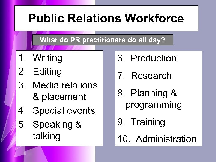Public Relations Workforce What do PR practitioners do all day? 1. Writing 2. Editing
