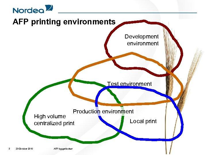 AFP printing environments Development environment Test environment Production environment High volume centralized print 3