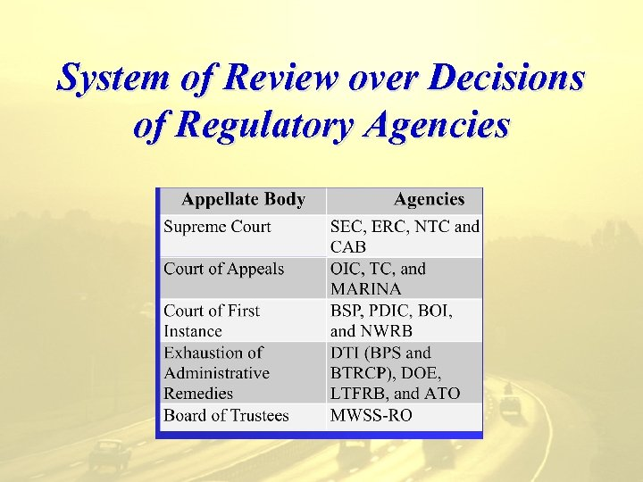 System of Review over Decisions of Regulatory Agencies