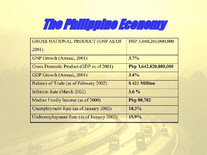 The Philippine Economy