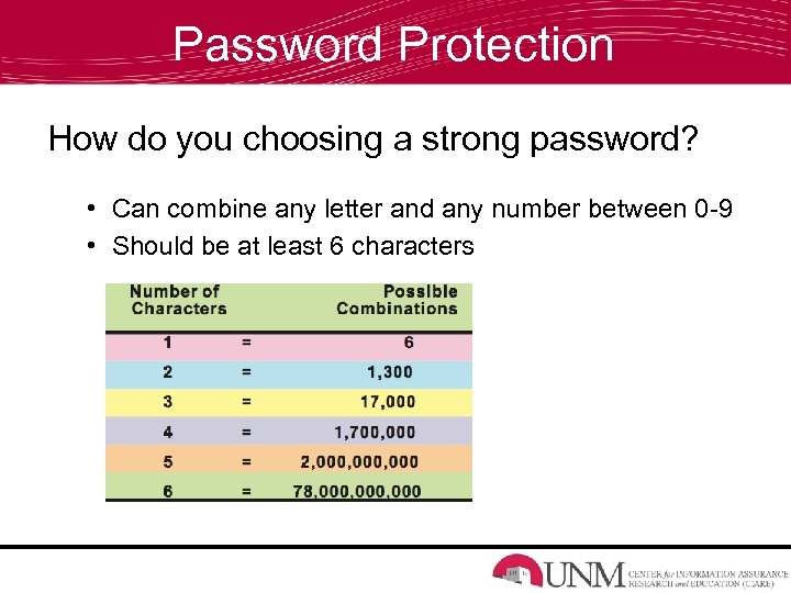 Password Protection How do you choosing a strong password? • Can combine any letter