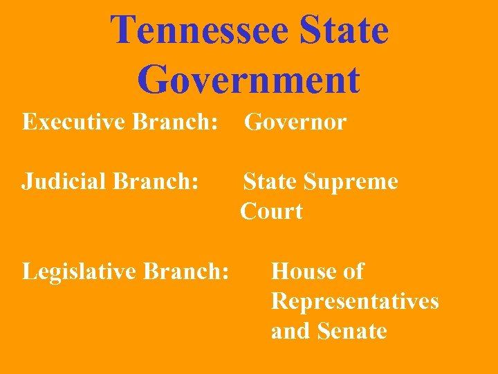 Tennessee State Government Executive Branch: Governor Judicial Branch: State Supreme Court Legislative Branch: House