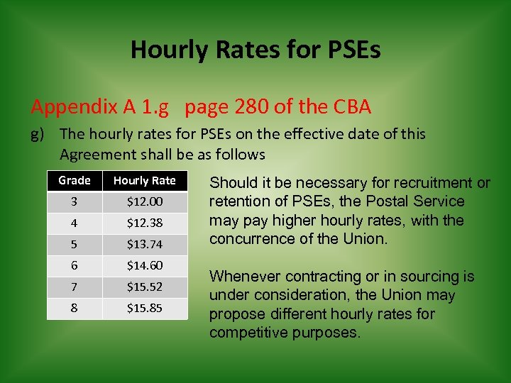 Hourly Rates for PSEs Appendix A 1. g page 280 of the CBA g)