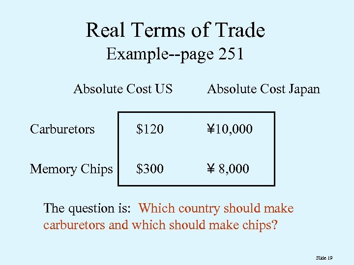 Real Terms of Trade Example--page 251 Absolute Cost US Absolute Cost Japan Carburetors $120