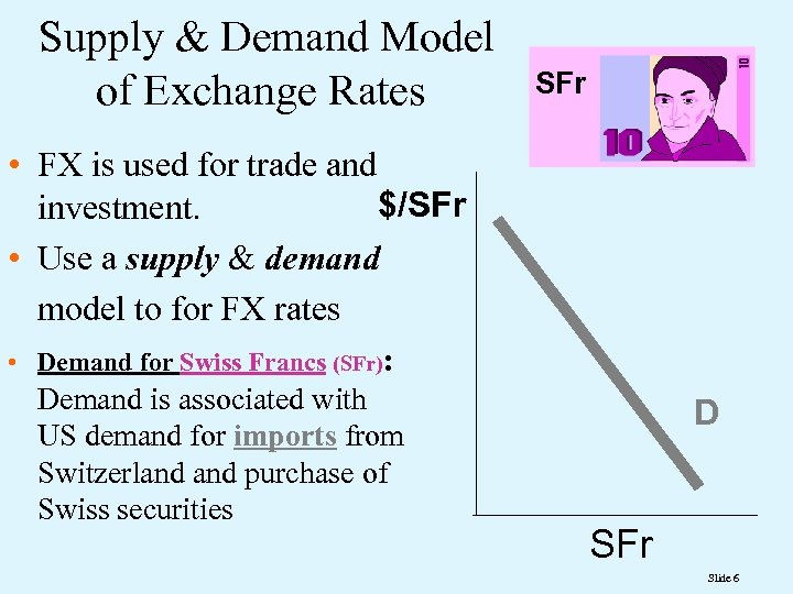 Supply & Demand Model of Exchange Rates SFr • FX is used for trade