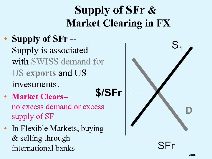 Supply of SFr & Market Clearing in FX • Supply of SFr -Supply is