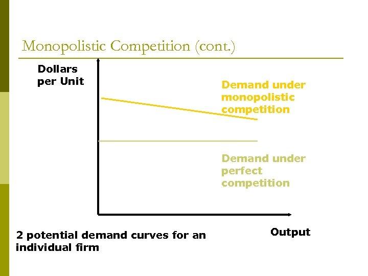 Monopolistic Competition (cont. ) Dollars per Unit Demand under monopolistic competition Demand under perfect