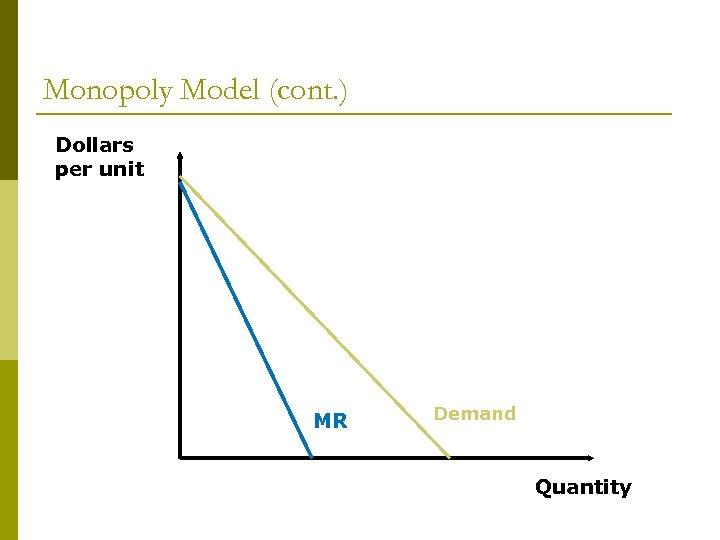 Monopoly Model (cont. ) Dollars per unit MR Demand Quantity