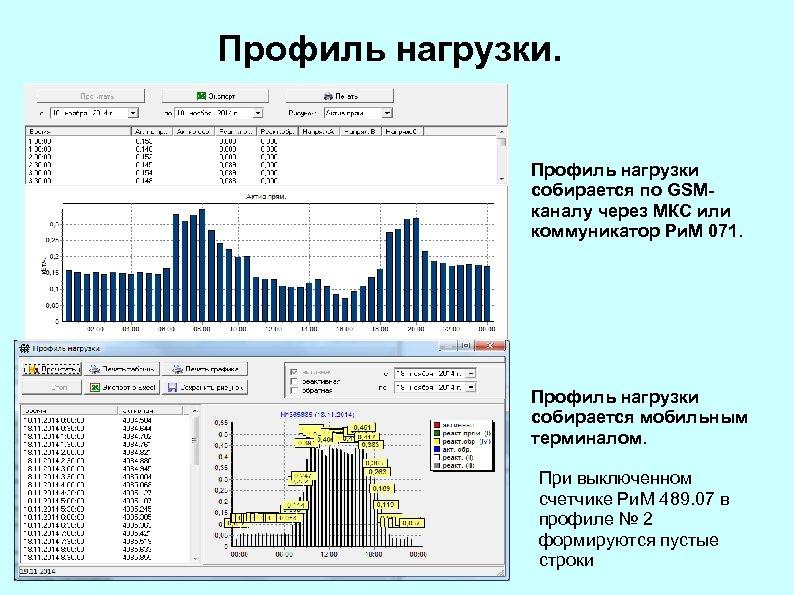 Профиль нагрузки. Профиль нагрузки собирается по GSMканалу через МКС или коммуникатор Ри. М 071.