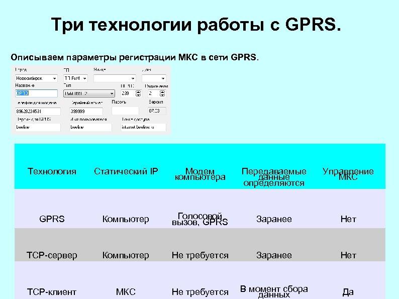 Три технологии работы с GPRS. Описываем параметры регистрации МКС в сети GPRS. Технология Статический