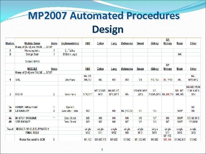 MP 2007 Automated Procedures Design 5