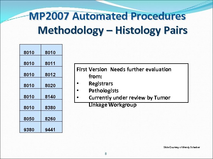 MP 2007 Automated Procedures Methodology – Histology Pairs 8010 8011 8010 8012 8010 8020