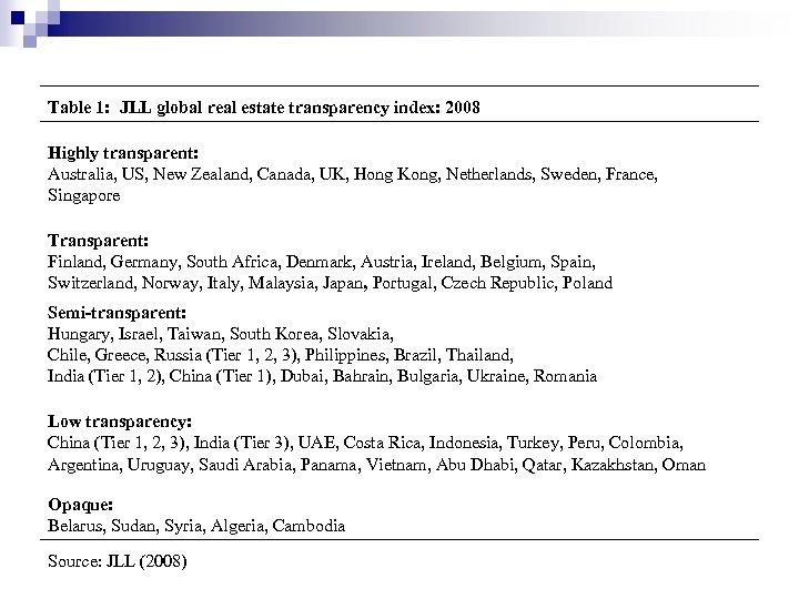 Table 1: JLL global real estate transparency index: 2008 Highly transparent: Australia, US, New