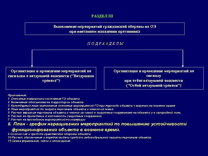 РАЗДЕЛ III Выполнение мероприятий гражданской обороны на ОЭ при внезапном нападении противника ПОДРА 3