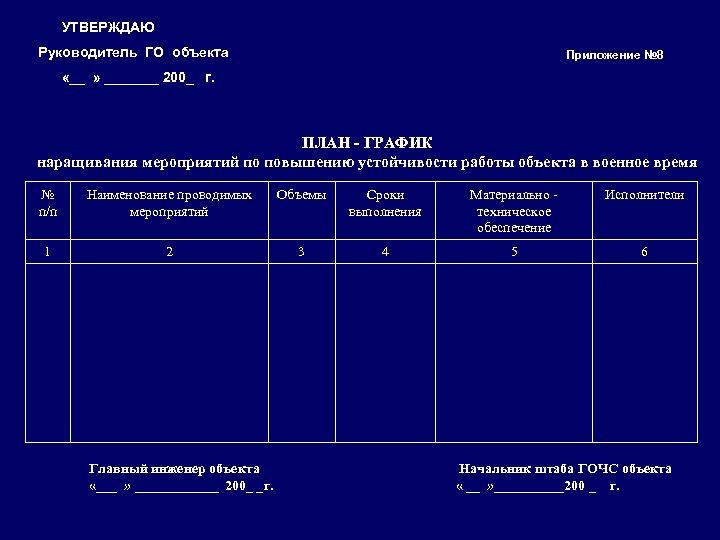 УТВЕРЖДАЮ Руководитель ГО объекта Приложение № 8 «__ » _______ 200_ г. ПЛАН -