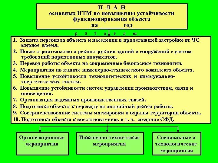 П Л А Н основных ИТМ по повышению устойчивости функционирования объекта на ____год р