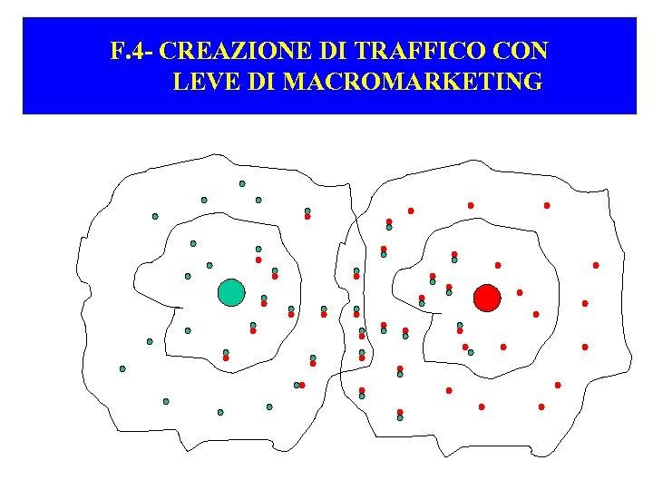 F. 4 - CREAZIONE DI TRAFFICO CON LEVE DI MACROMARKETING