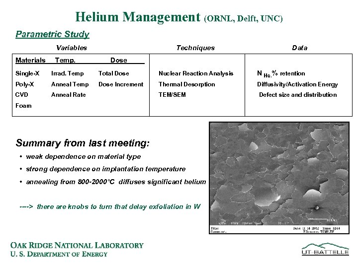 Helium Management (ORNL, Delft, UNC) Parametric Study Variables Materials Temp. Techniques Data Dose Single-X