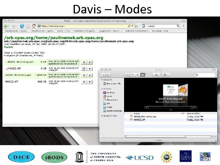 Davis – Modes