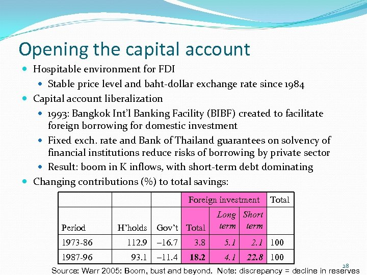 Opening the capital account Hospitable environment for FDI Stable price level and baht-dollar exchange