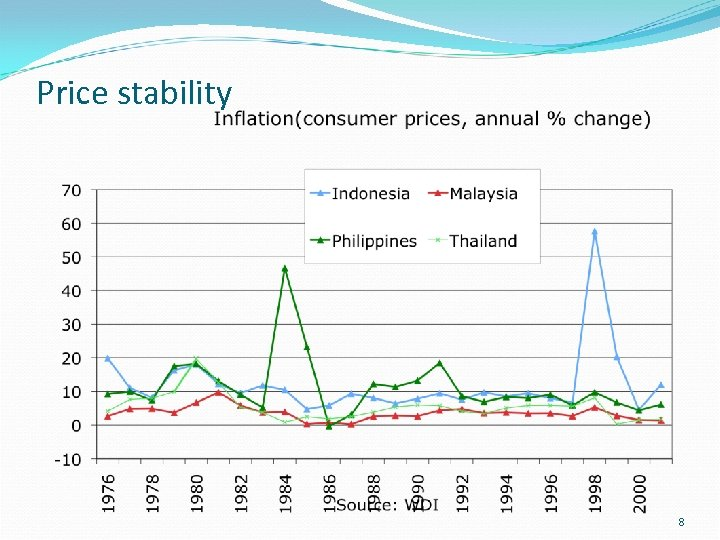 Price stability 8