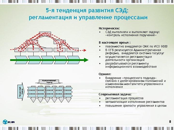 5 -я тенденция развития СЭД: регламентация и управление процессами Исторически: • СЭД выполняли и