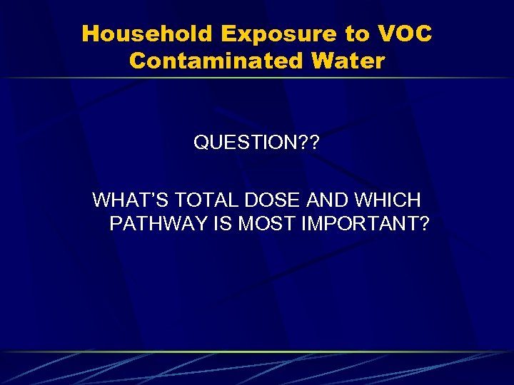 Household Exposure to VOC Contaminated Water QUESTION? ? WHAT'S TOTAL DOSE AND WHICH PATHWAY
