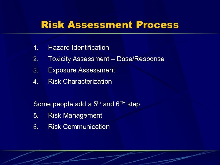 Risk Assessment Process 1. Hazard Identification 2. Toxicity Assessment – Dose/Response 3. Exposure Assessment
